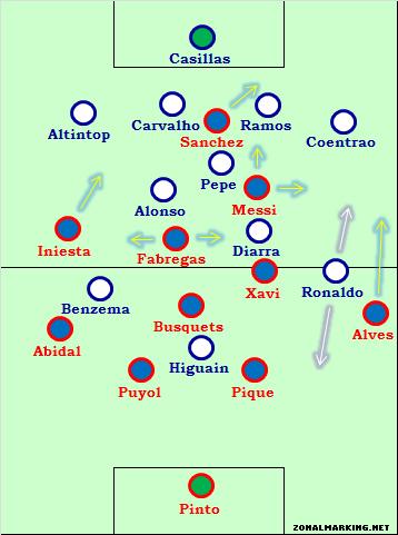 Реал Мадрид» - «Барса».
